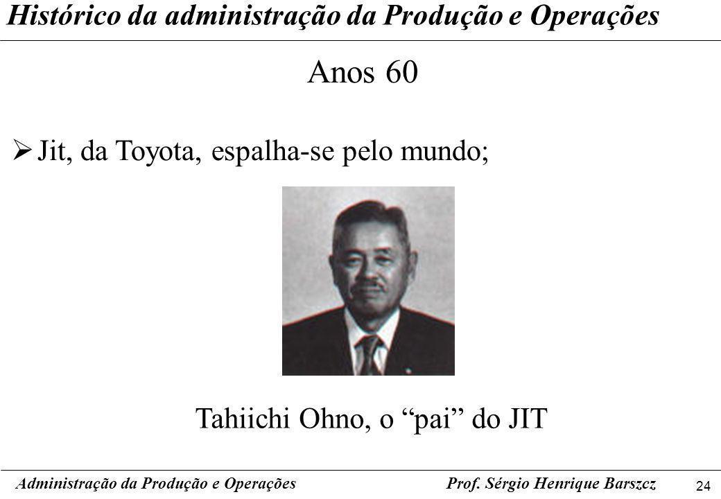 24 Prof. Sérgio Henrique Barszcz Histórico da administração da Produção e Operações Administração da Produção e Operações Anos 60 Jit, da Toyota, espa