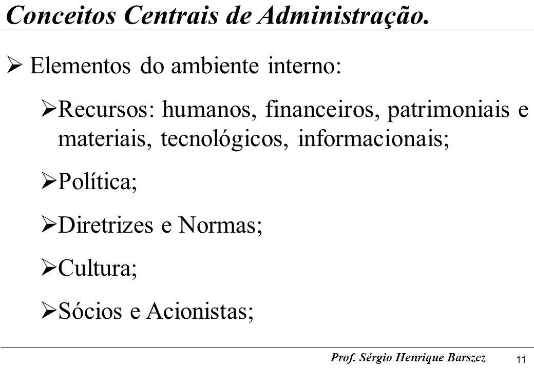 11 Prof. Sérgio Henrique Barszcz Conceitos Centrais de Administração. Elementos do ambiente interno: Recursos: humanos, financeiros, patrimoniais e ma