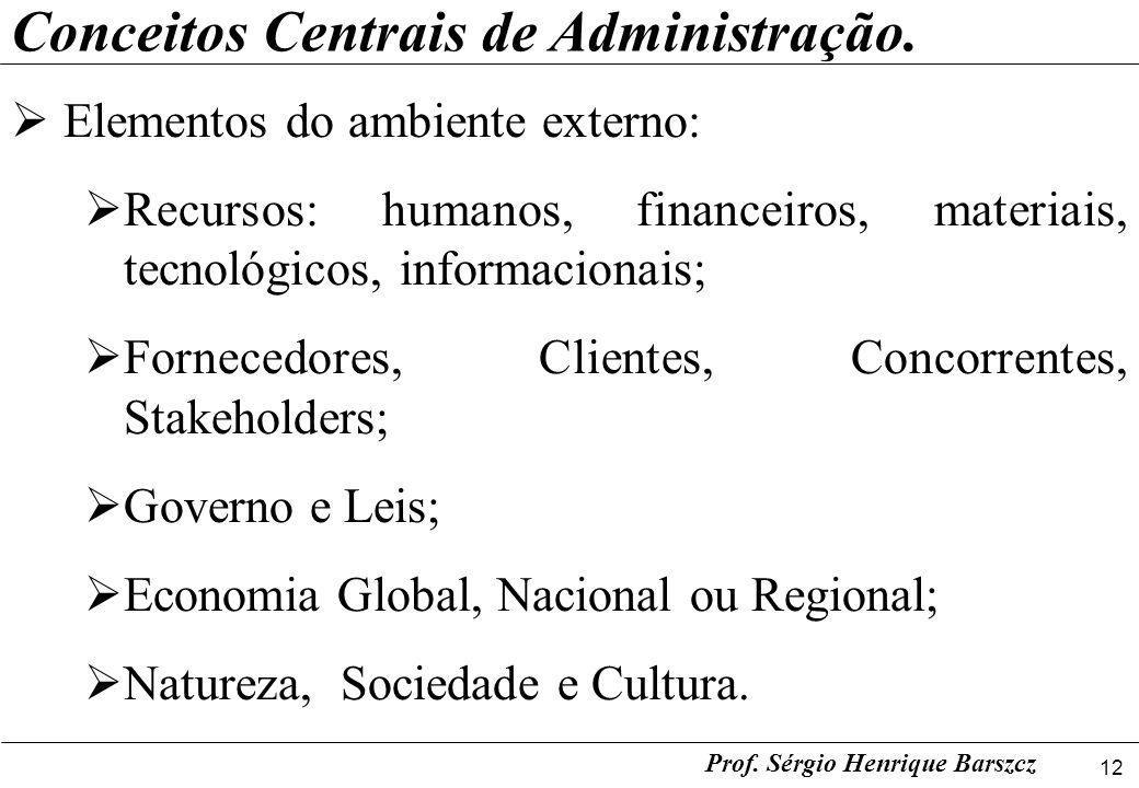 12 Prof. Sérgio Henrique Barszcz Conceitos Centrais de Administração. Elementos do ambiente externo: Recursos: humanos, financeiros, materiais, tecnol