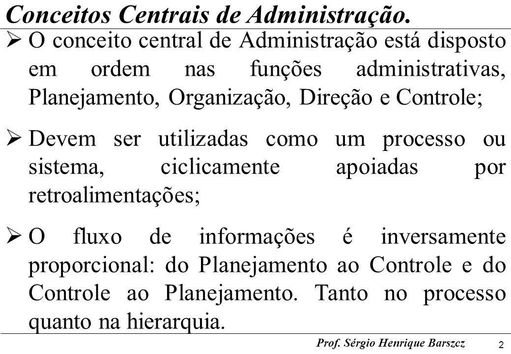 2 Prof. Sérgio Henrique Barszcz Conceitos Centrais de Administração. O conceito central de Administração está disposto em ordem nas funções administra