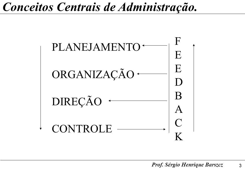 3 Prof. Sérgio Henrique Barszcz Conceitos Centrais de Administração. PLANEJAMENTO ORGANIZAÇÃO DIREÇÃO CONTROLE FEEDBACKFEEDBACK