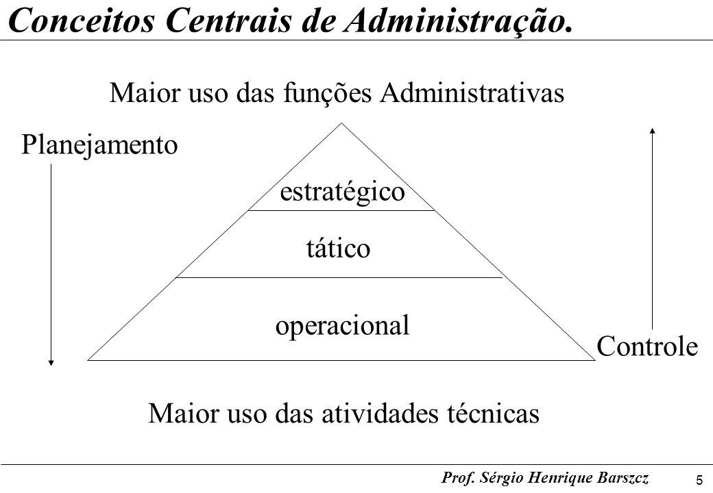 5 Prof. Sérgio Henrique Barszcz Conceitos Centrais de Administração. operacional tático estratégico Maior uso das funções Administrativas Maior uso da