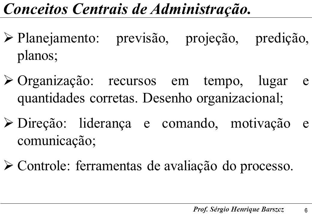 6 Prof. Sérgio Henrique Barszcz Conceitos Centrais de Administração. Planejamento: previsão, projeção, predição, planos; Organização: recursos em temp