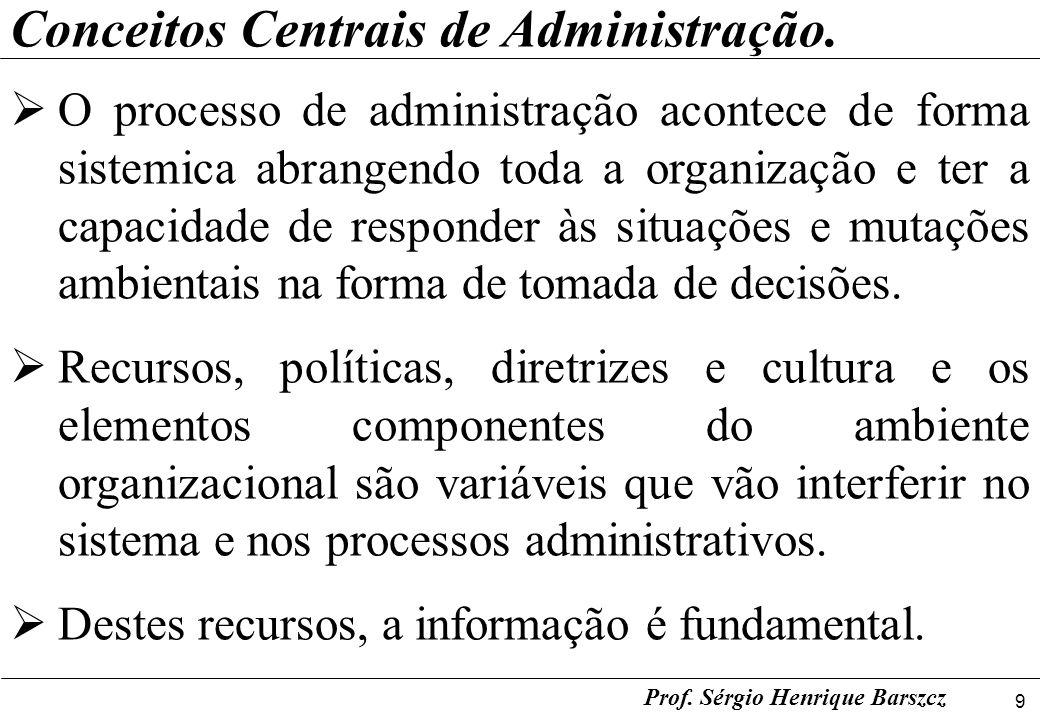 10 Prof.Sérgio Henrique Barszcz Conceitos Centrais de Administração.