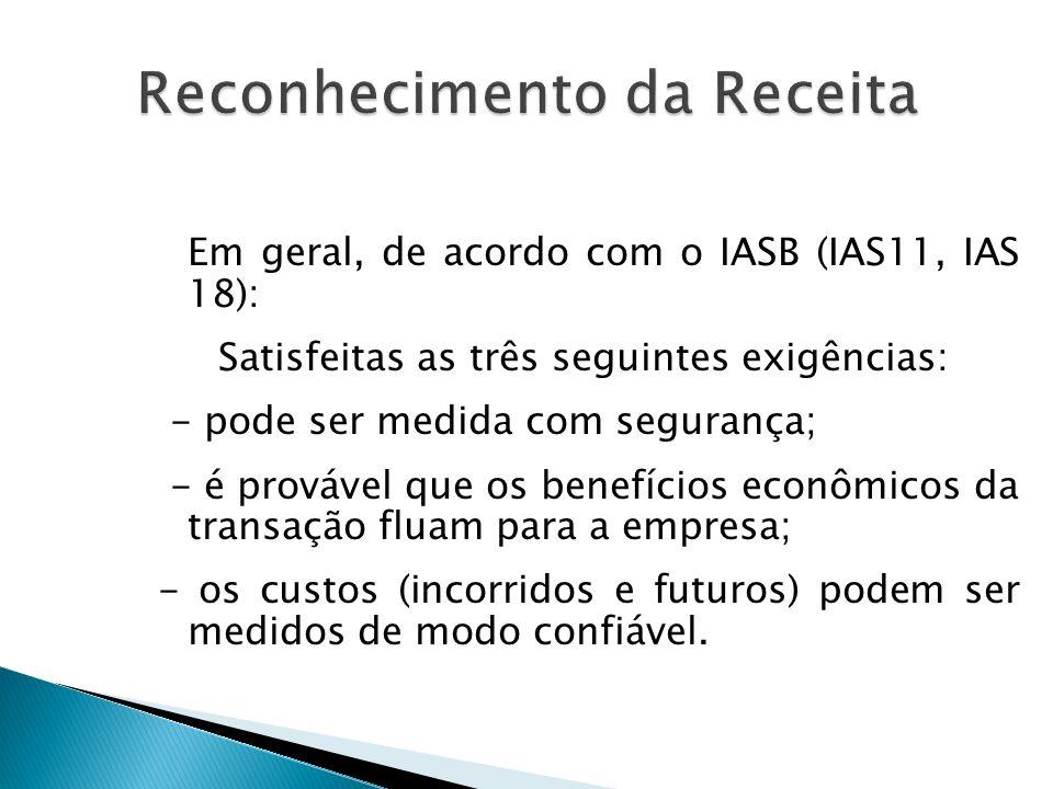 Em relação aos bens, de acordo com o IASB: - os riscos relevantes e benefícios foram transferidos para o comprador; - não há ingerência contínua pelo vendedor sobre os bens vendidos; - não há controle efetivo sobre os ativos vendidos.