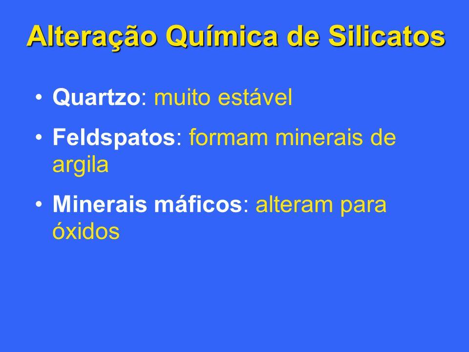 Alteração Química de Silicatos Quartzo: muito estável Feldspatos: formam minerais de argila Minerais máficos: alteram para óxidos