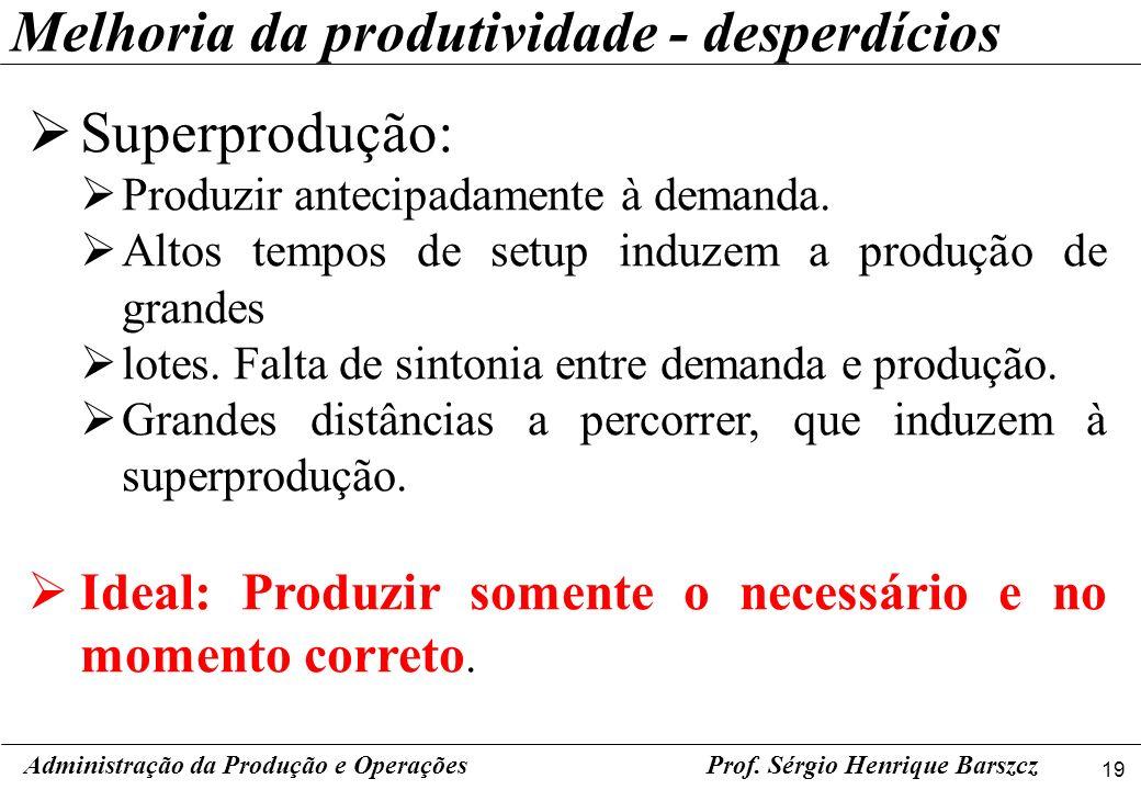 19 Prof. Sérgio Henrique Barszcz Superprodução: Produzir antecipadamente à demanda. Altos tempos de setup induzem a produção de grandes lotes. Falta d
