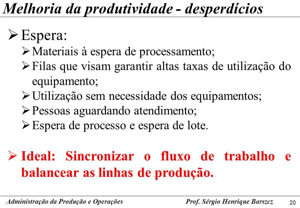 20 Prof. Sérgio Henrique Barszcz Espera: Materiais à espera de processamento; Filas que visam garantir altas taxas de utilização do equipamento; Utili
