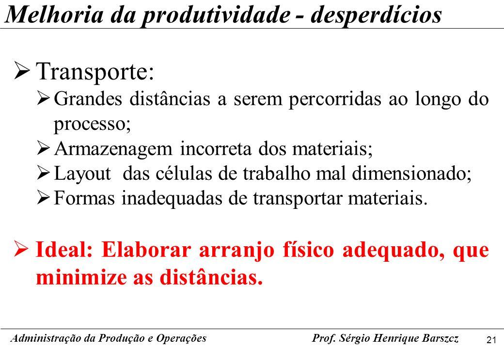 21 Prof. Sérgio Henrique Barszcz Transporte: Grandes distâncias a serem percorridas ao longo do processo; Armazenagem incorreta dos materiais; Layout