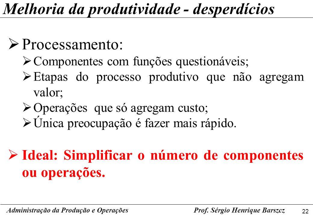 22 Prof. Sérgio Henrique Barszcz Processamento: Componentes com funções questionáveis; Etapas do processo produtivo que não agregam valor; Operações q