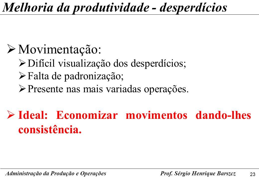 23 Prof. Sérgio Henrique Barszcz Movimentação: Difícil visualização dos desperdícios; Falta de padronização; Presente nas mais variadas operações. Ide
