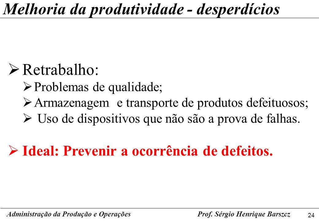 24 Prof. Sérgio Henrique Barszcz Retrabalho: Problemas de qualidade; Armazenagem e transporte de produtos defeituosos; Uso de dispositivos que não são