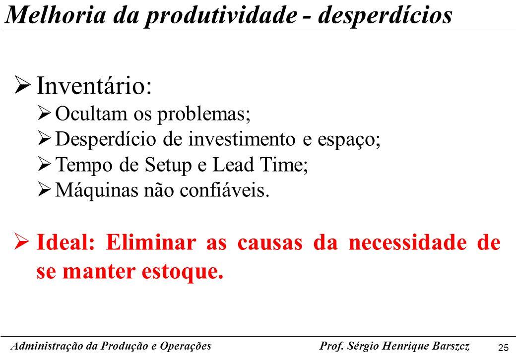 25 Prof. Sérgio Henrique Barszcz Inventário: Ocultam os problemas; Desperdício de investimento e espaço; Tempo de Setup e Lead Time; Máquinas não conf
