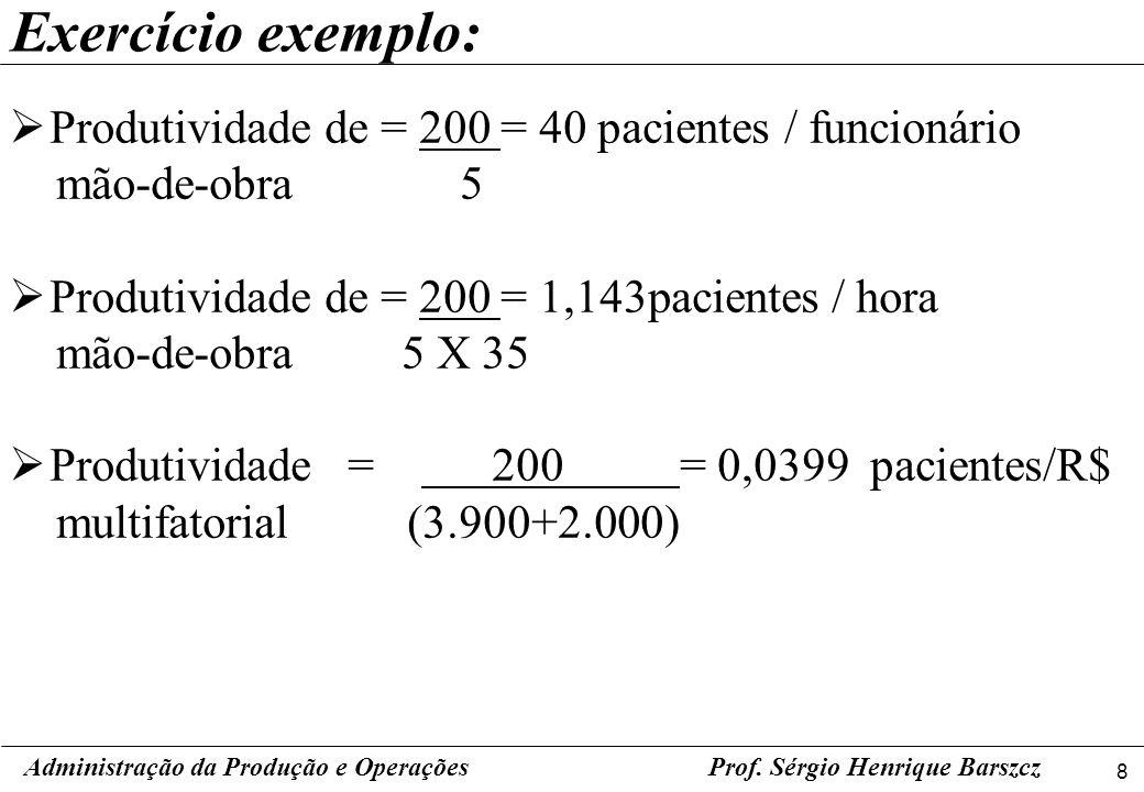 8 Prof. Sérgio Henrique Barszcz Exercício exemplo: Produtividade de = 200 = 40 pacientes / funcionário mão-de-obra 5 Produtividade de = 200 = 1,143pac