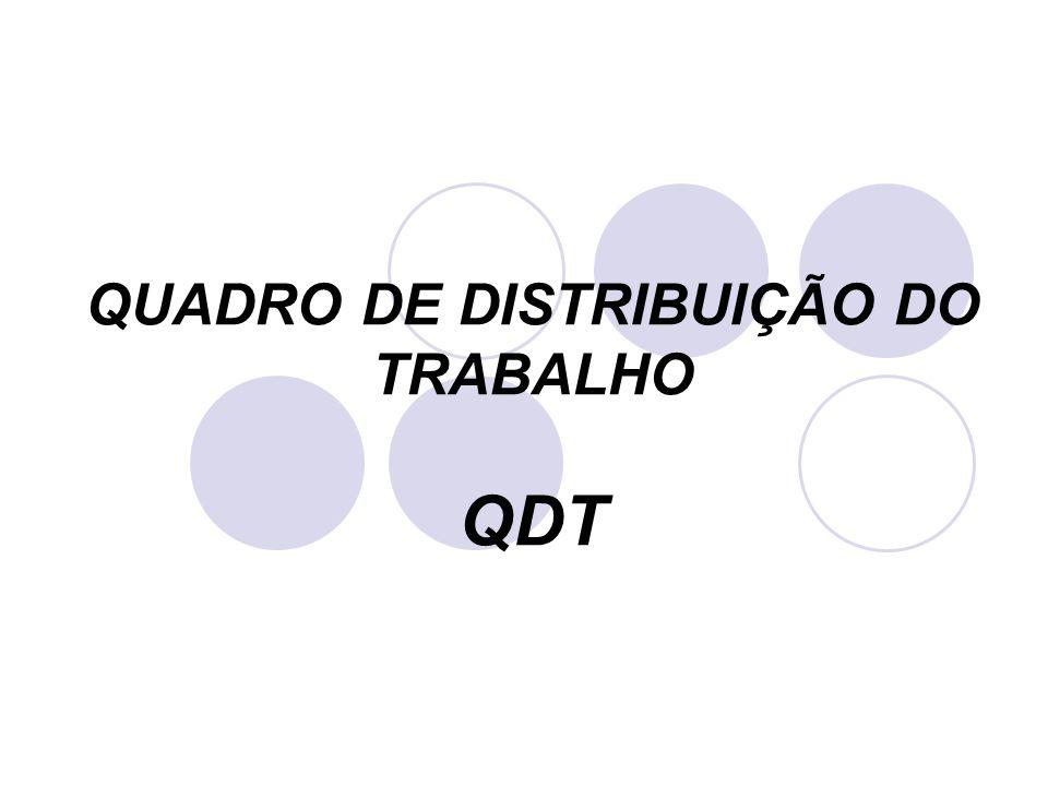 QUADRO DE DISTRIBUIÇÃO DO TRABALHO QDT