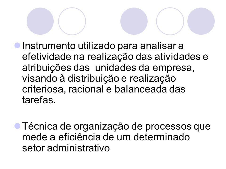 Instrumento utilizado para analisar a efetividade na realização das atividades e atribuições das unidades da empresa, visando à distribuição e realiza