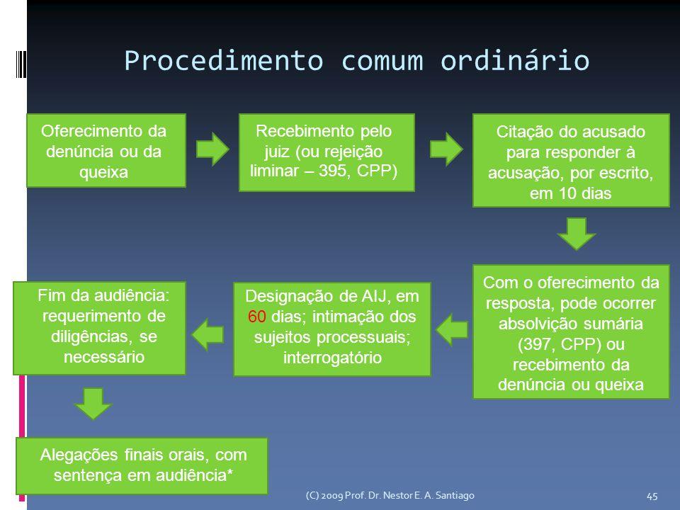 Procedimento comum ordinário Oferecimento da denúncia ou da queixa Recebimento pelo juiz (ou rejeição liminar – 395, CPP) Citação do acusado para resp