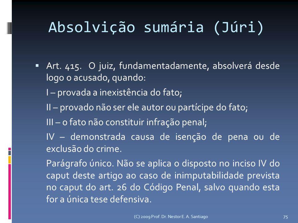Absolvição sumária (Júri) Art. 415. O juiz, fundamentadamente, absolverá desde logo o acusado, quando: I – provada a inexistência do fato; II – provad