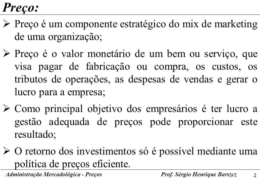 3 Administração Mercadológica - PreçosProf.