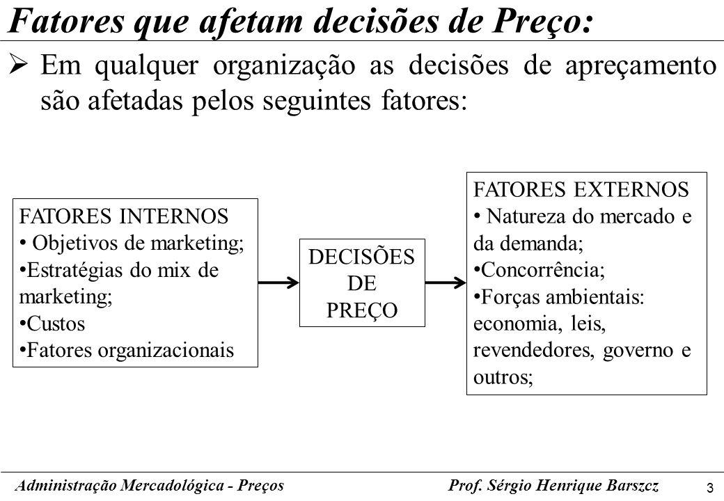 4 Administração Mercadológica - PreçosProf.