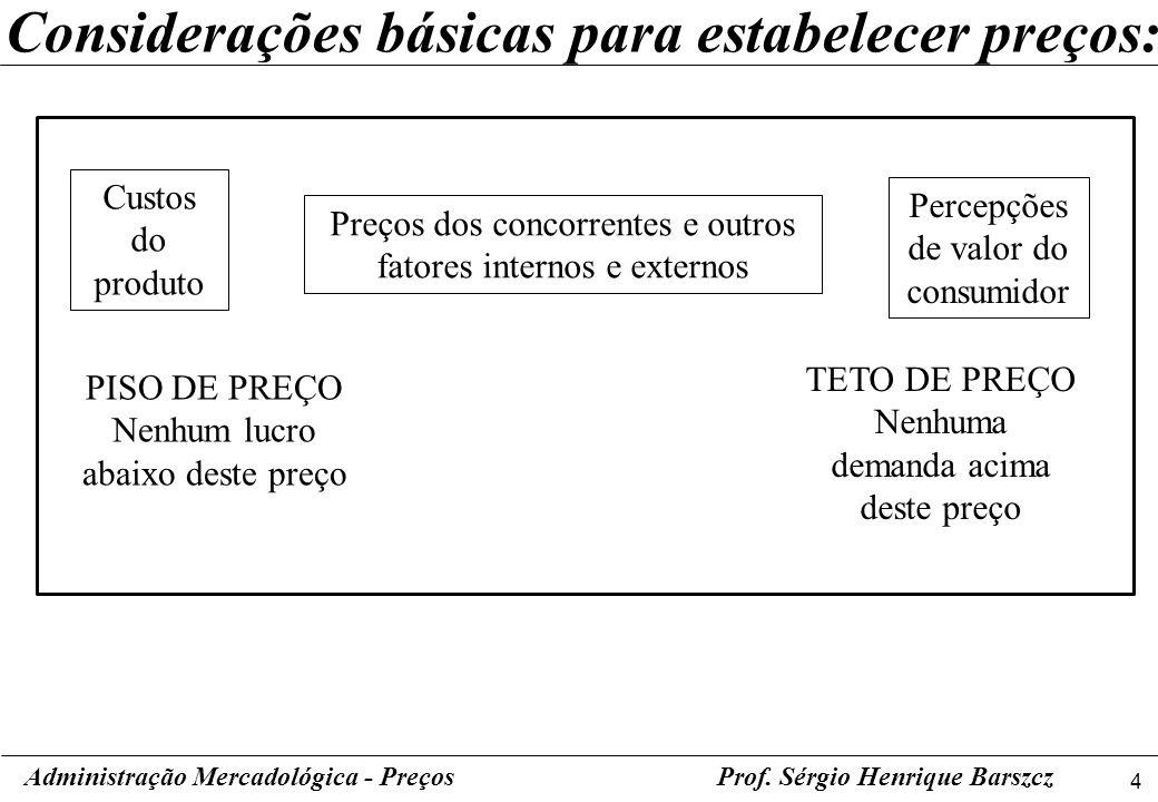 5 Administração Mercadológica - PreçosProf.