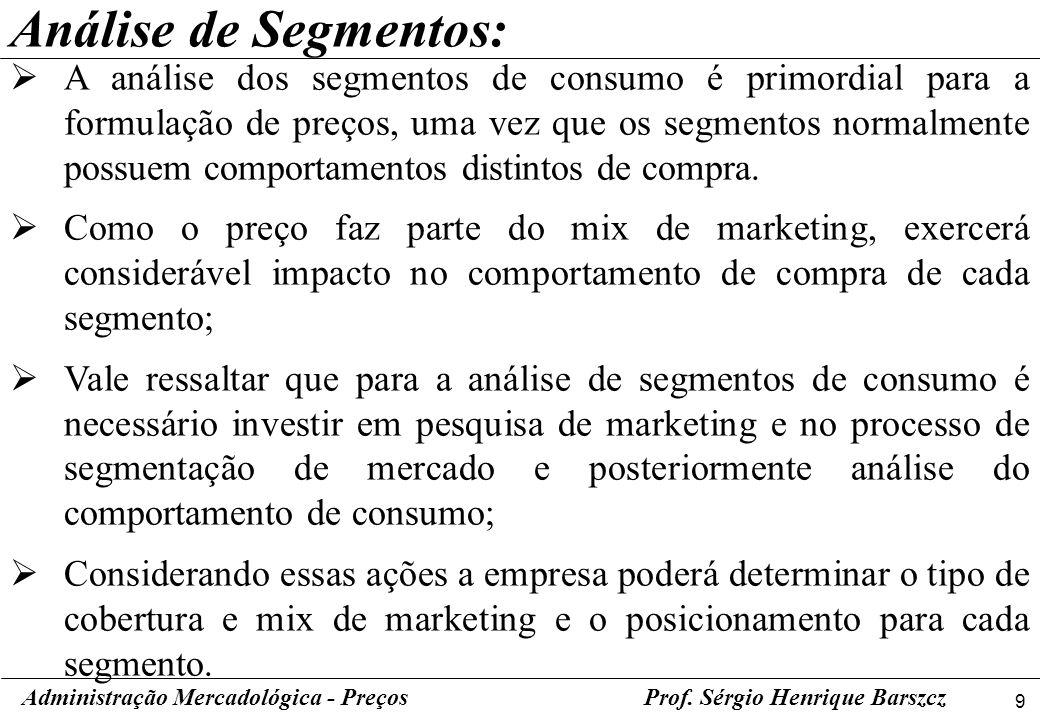 10 Administração Mercadológica - PreçosProf.