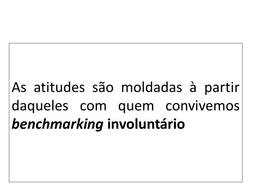 As atitudes são moldadas à partir daqueles com quem convivemos benchmarking involuntário