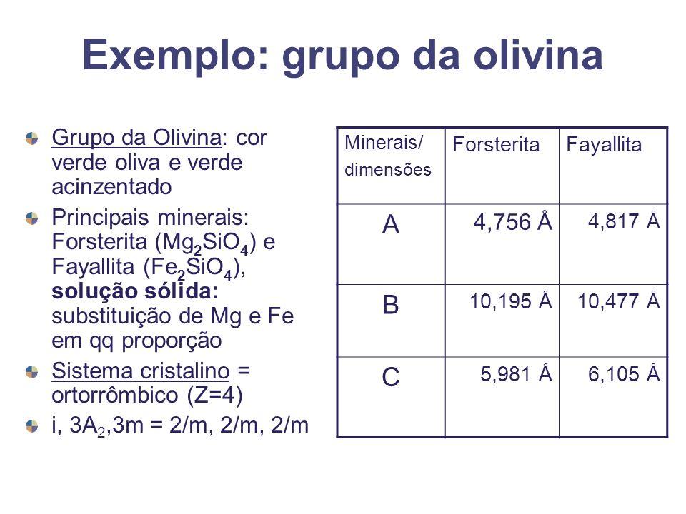 Grupo da Olivina: cor verde oliva e verde acinzentado Principais minerais: Forsterita (Mg 2 SiO 4 ) e Fayallita (Fe 2 SiO 4 ), solução sólida: substit