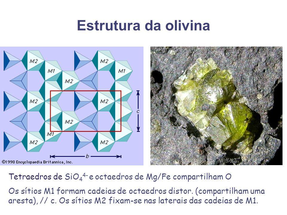 Estrutura da olivina Tetraedros de SiO 4 4- e octaedros de Mg/Fe compartilham O Os sítios M1 formam cadeias de octaedros distor. (compartilham uma are