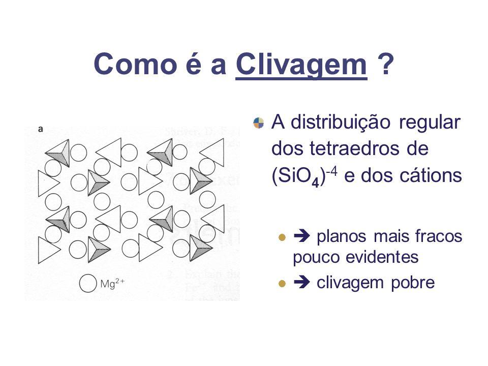 Como é a Clivagem ? A distribuição regular dos tetraedros de (SiO 4 ) -4 e dos cátions planos mais fracos pouco evidentes clivagem pobre