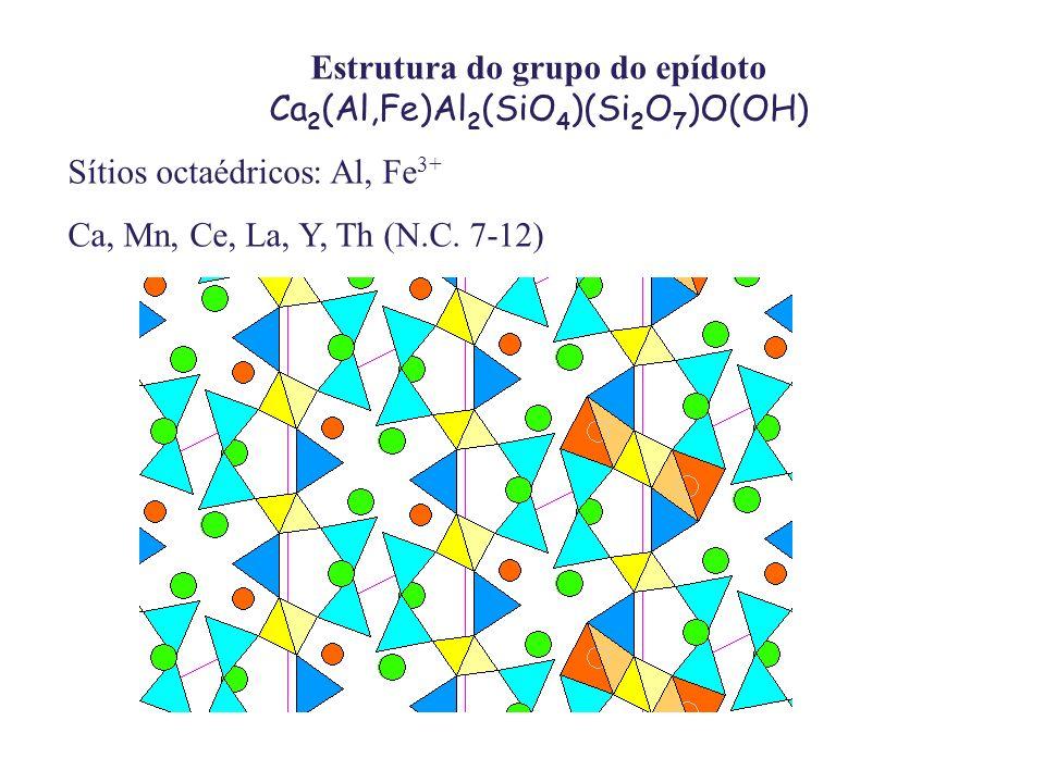 Estrutura do grupo do epídoto Ca 2 (Al,Fe)Al 2 (SiO 4 )(Si 2 O 7 )O(OH) Sítios octaédricos: Al, Fe 3+ Ca, Mn, Ce, La, Y, Th (N.C. 7-12)