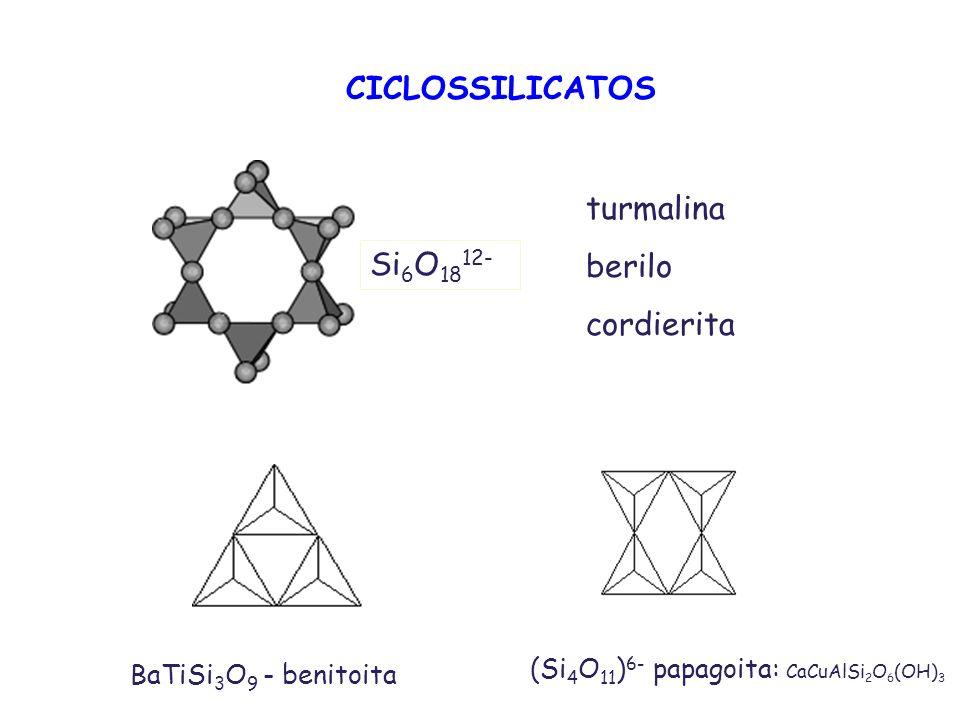 CICLOSSILICATOS Si 6 O 18 12- BaTiSi 3 O 9 - benitoita (Si 4 O 11 ) 6- papagoita: CaCuAlSi 2 O 6 (OH) 3 turmalina berilo cordierita
