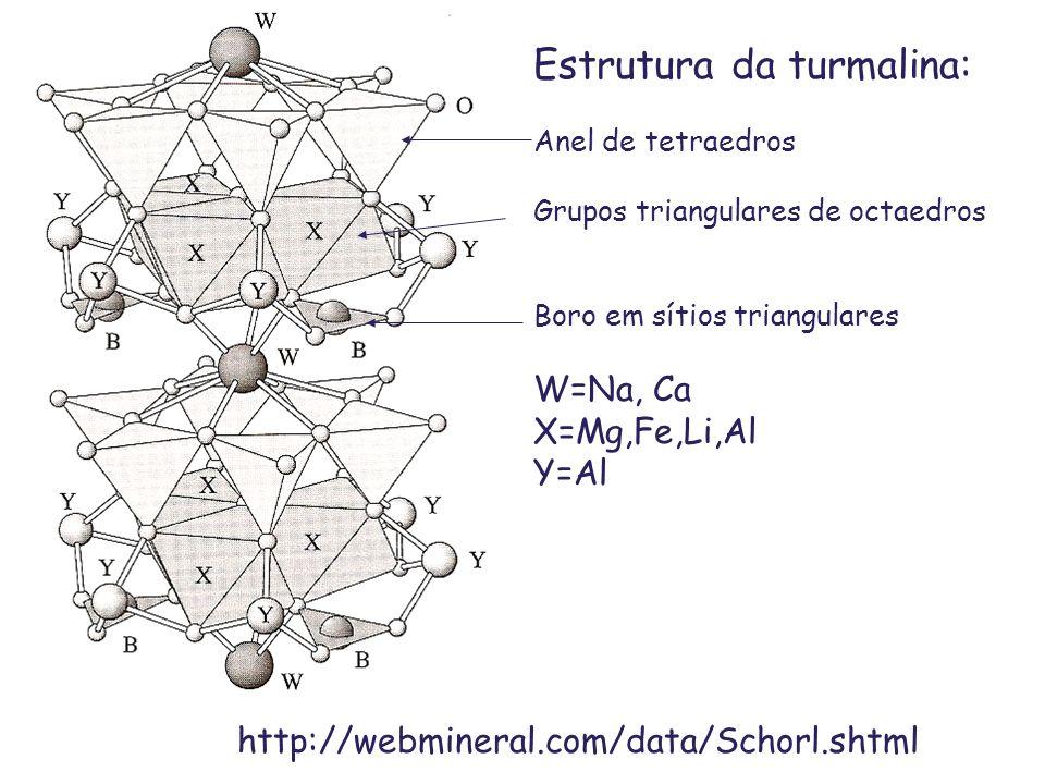 Estrutura da turmalina: Anel de tetraedros Grupos triangulares de octaedros Boro em sítios triangulares W=Na, Ca X=Mg,Fe,Li,Al Y=Al http://webmineral.