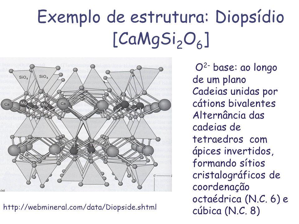 Exemplo de estrutura: Diopsídio [CaMgSi 2 O 6 ] http://webmineral.com/data/Diopside.shtml O 2- base: ao longo de um plano Cadeias unidas por cátions b