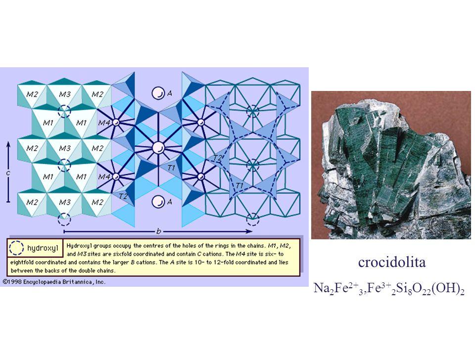 crocidolita Na 2 Fe 2+ 3,Fe 3+ 2 Si 8 O 22 (OH) 2