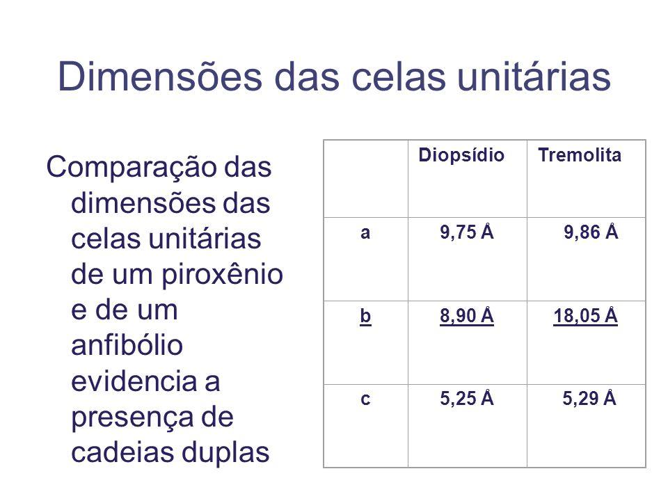 Dimensões das celas unitárias Comparação das dimensões das celas unitárias de um piroxênio e de um anfibólio evidencia a presença de cadeias duplas Di