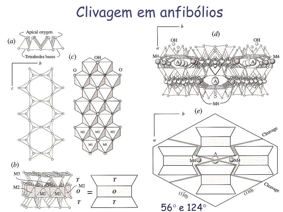 Clivagem em anfibólios 56 e 124