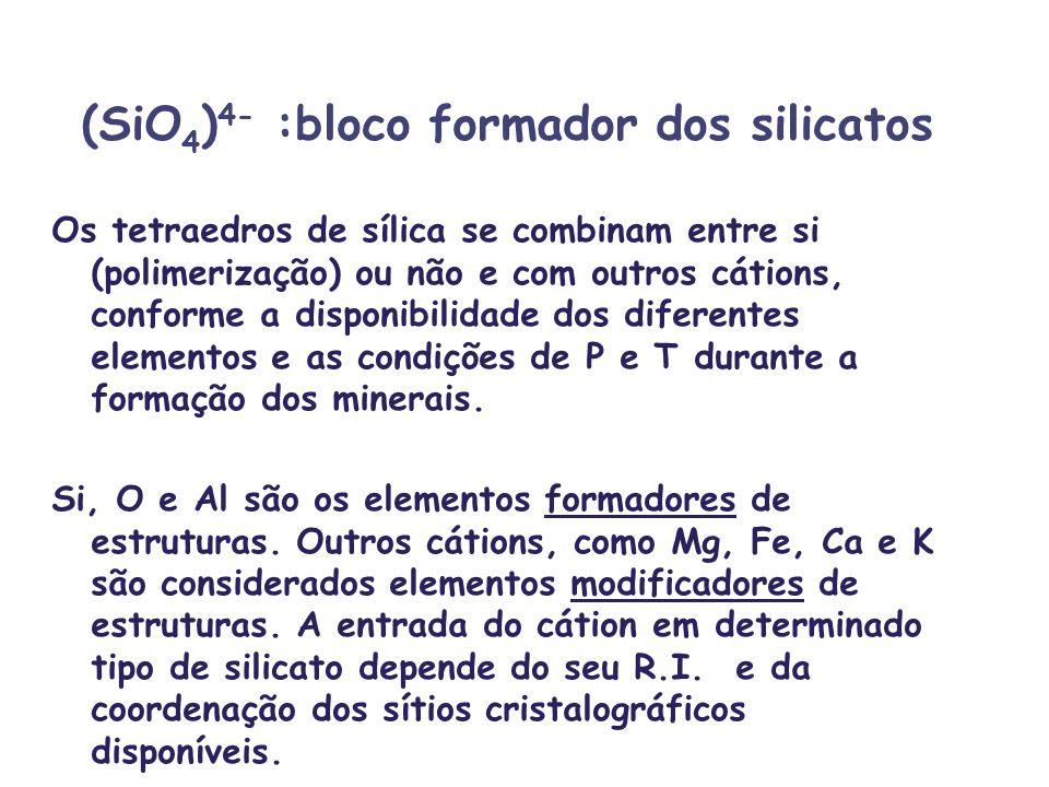 Classificação dos silicatos: número de vértices compartilhados nenhum: ortossilicatos (normal) ou nesossilicatos (neso=ilha) 1: dissilicatos ou sorossilicatos (soro=par) 2: ciclossilicatos (SiO 4 ) 4- (Si 2 O 7 ) 6- (Si 6 O 18 ) 12-