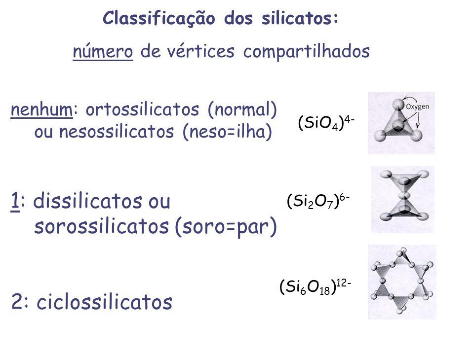 Classificação dos silicatos: número de vértices compartilhados nenhum: ortossilicatos (normal) ou nesossilicatos (neso=ilha) 1: dissilicatos ou soross
