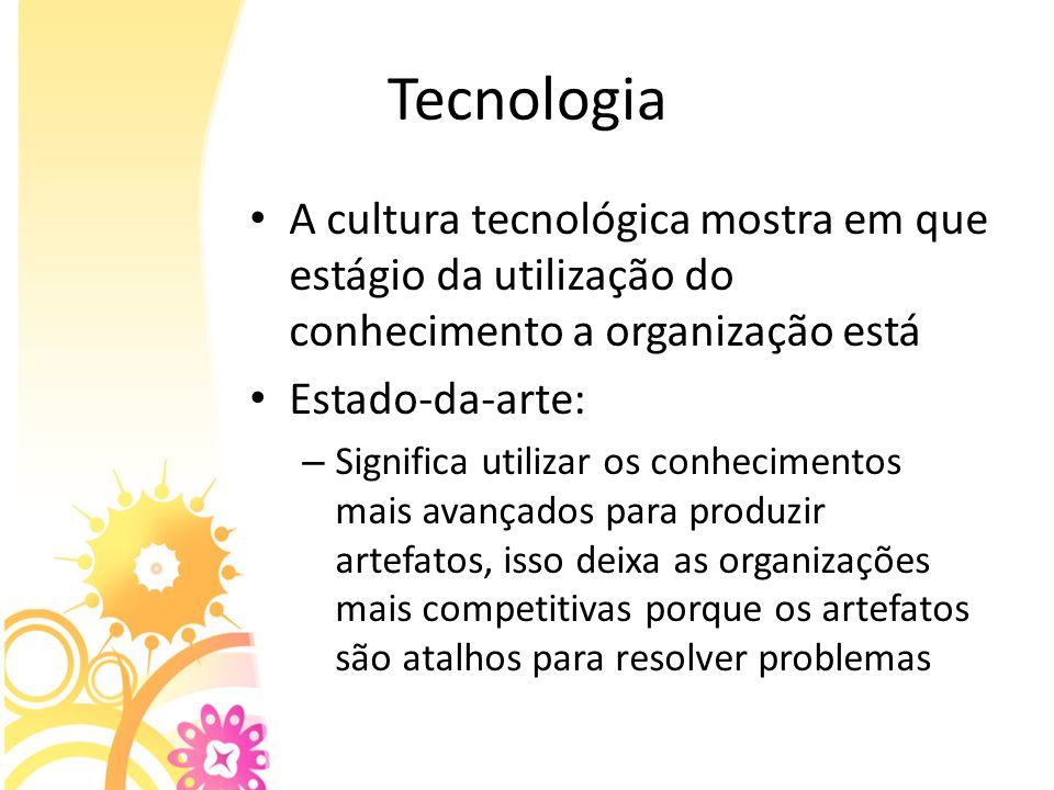 Tecnologia A cultura tecnológica mostra em que estágio da utilização do conhecimento a organização está Estado-da-arte: – Significa utilizar os conhec