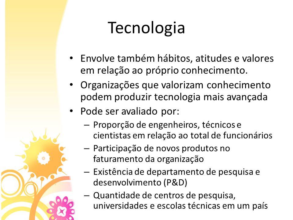 Tecnologia Envolve também hábitos, atitudes e valores em relação ao próprio conhecimento. Organizações que valorizam conhecimento podem produzir tecno