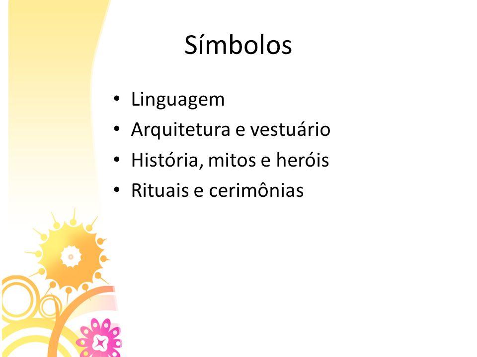 Símbolos Linguagem Arquitetura e vestuário História, mitos e heróis Rituais e cerimônias