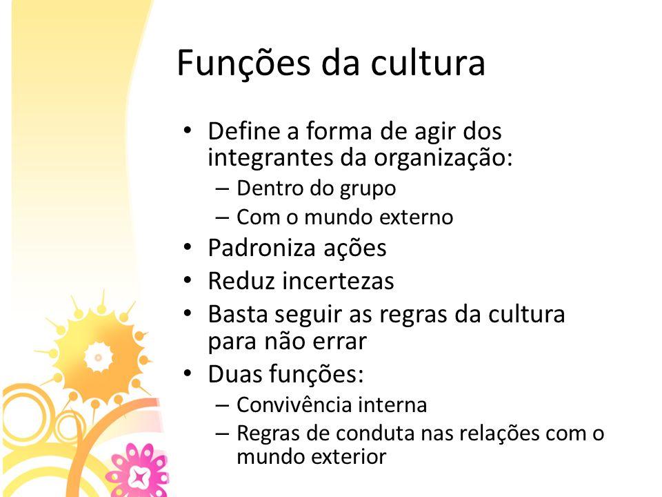 Funções da cultura Define a forma de agir dos integrantes da organização: – Dentro do grupo – Com o mundo externo Padroniza ações Reduz incertezas Bas