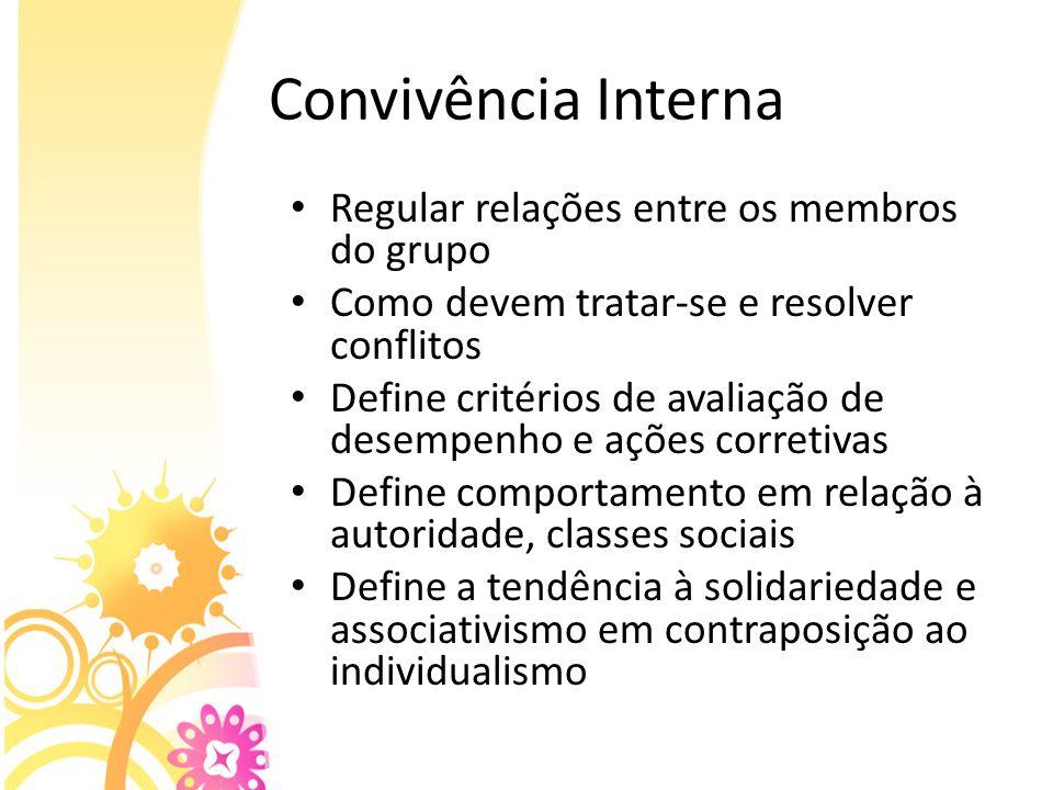 Convivência Interna Regular relações entre os membros do grupo Como devem tratar-se e resolver conflitos Define critérios de avaliação de desempenho e
