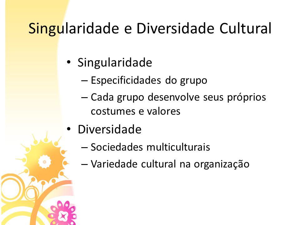 Singularidade e Diversidade Cultural Singularidade – Especificidades do grupo – Cada grupo desenvolve seus próprios costumes e valores Diversidade – S