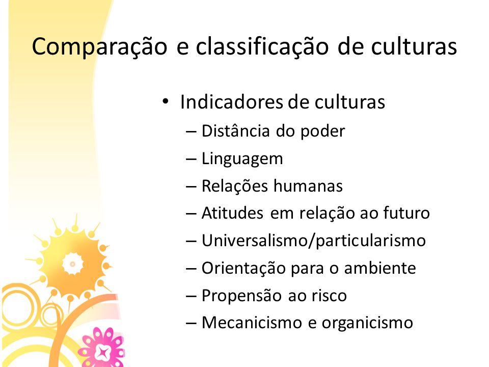 Comparação e classificação de culturas Indicadores de culturas – Distância do poder – Linguagem – Relações humanas – Atitudes em relação ao futuro – U