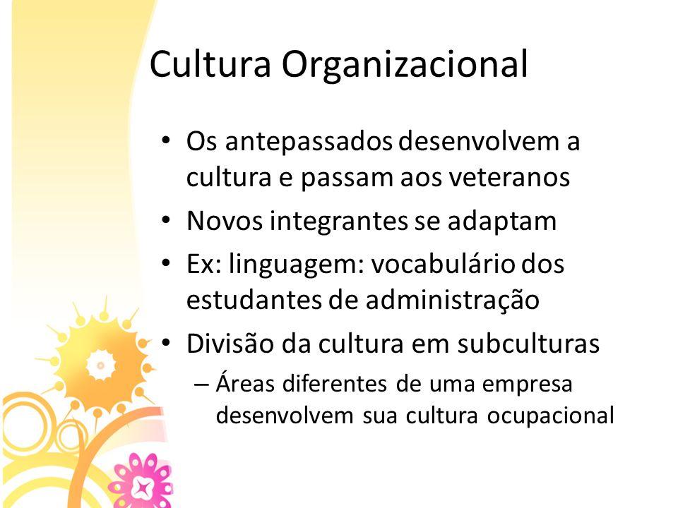 Cultura Organizacional Os antepassados desenvolvem a cultura e passam aos veteranos Novos integrantes se adaptam Ex: linguagem: vocabulário dos estuda