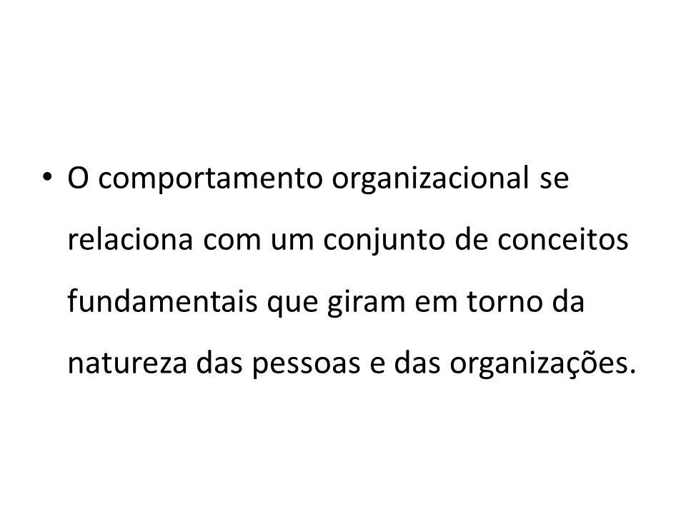 O comportamento organizacional se relaciona com um conjunto de conceitos fundamentais que giram em torno da natureza das pessoas e das organizações.