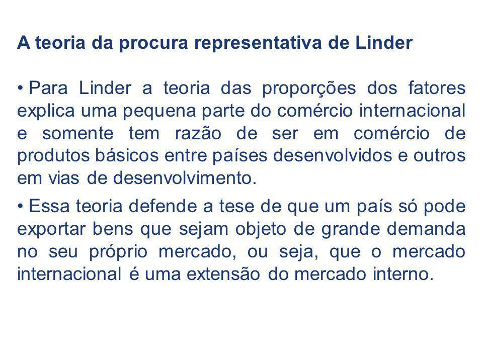 A teoria da procura representativa de Linder Para Linder a teoria das proporções dos fatores explica uma pequena parte do comércio internacional e som