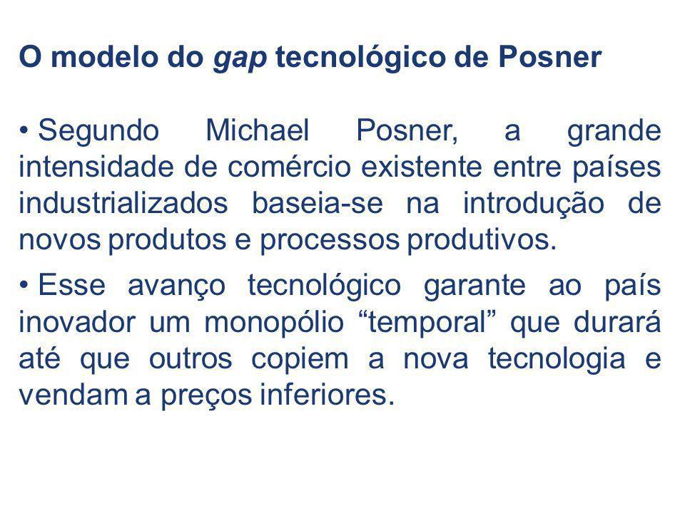 O modelo do gap tecnológico de Posner Segundo Michael Posner, a grande intensidade de comércio existente entre países industrializados baseia-se na in